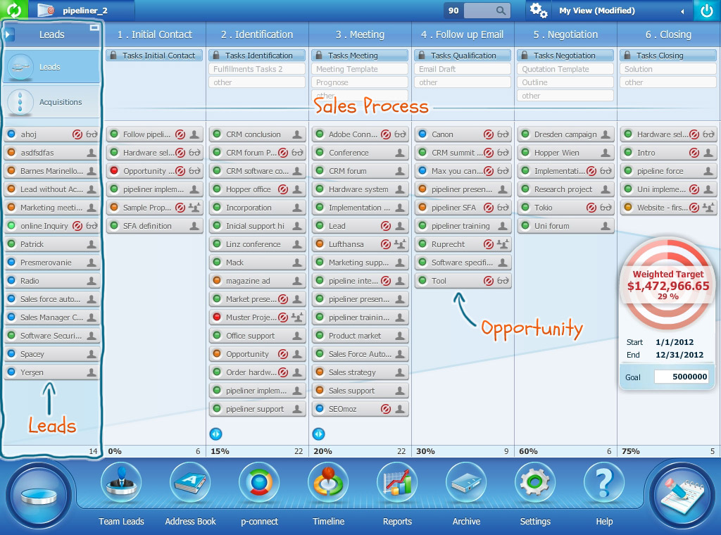 Difference between a lead and an opportunity in Pipeliner CRM