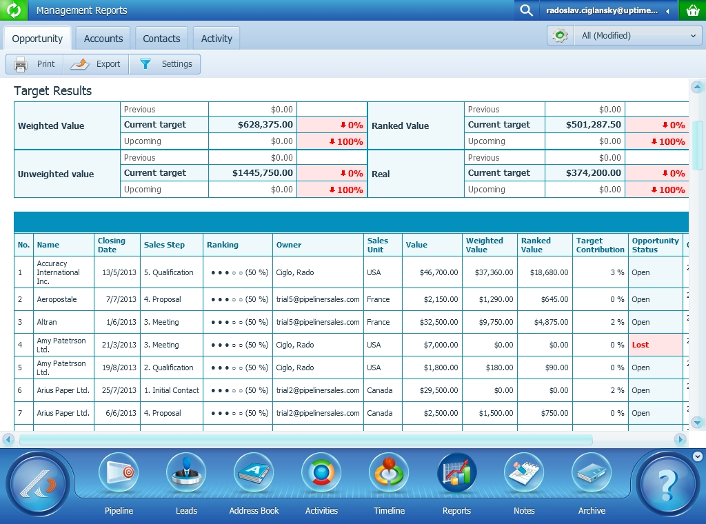 Pipeliner CRM 5 Reports