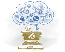 CRM Solutions in the Cloud