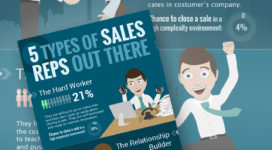 "Why Adopting ""Challenger Sales"" Will Give your Sales Process the Edge"