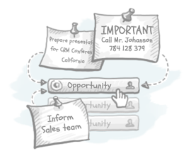 Opportunity management and an effective CRM solution