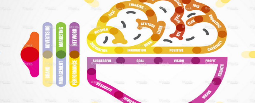 How To Build Emotional Intelligence in a Winning Sales Team