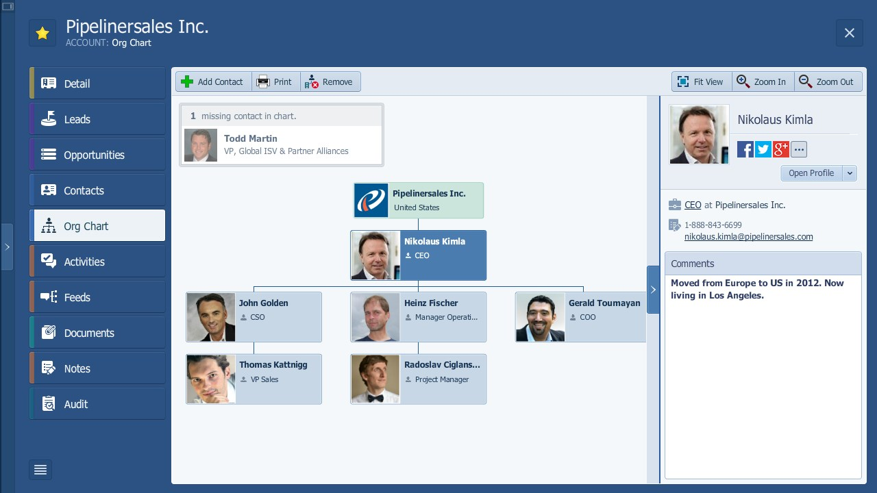 Pipeliner CRM Key Account Management Org Chart