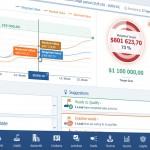 Pipeliner CRM Navigator Target Trends