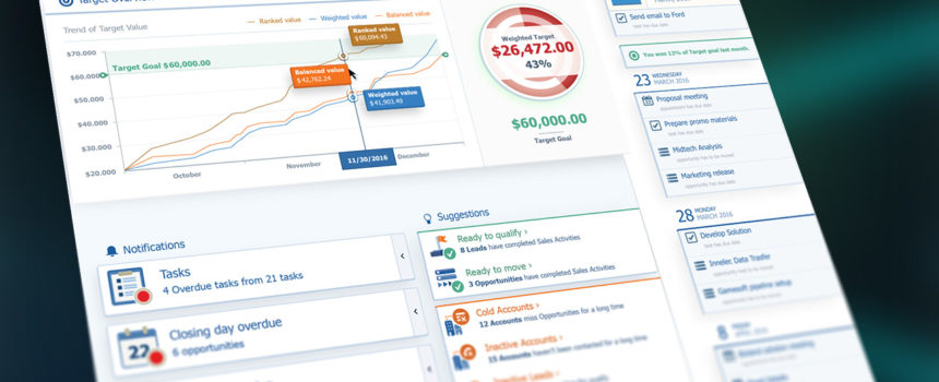 The Real Power Behind Pipeliner CRM Navigator