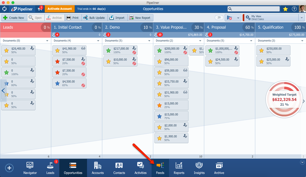 Pipeliner CRM Open Feeds
