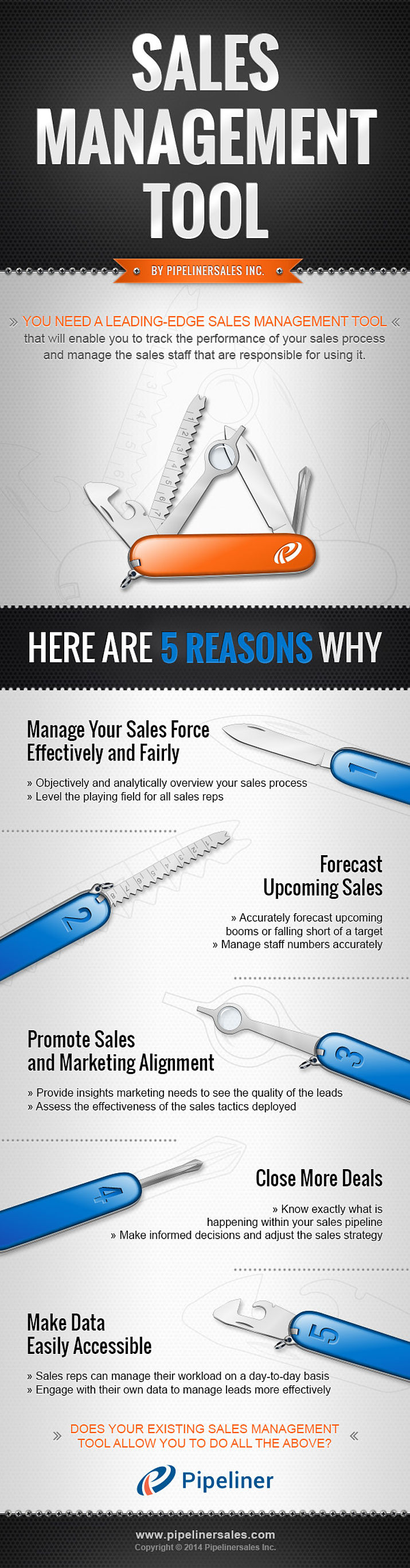 Sales Management Tool