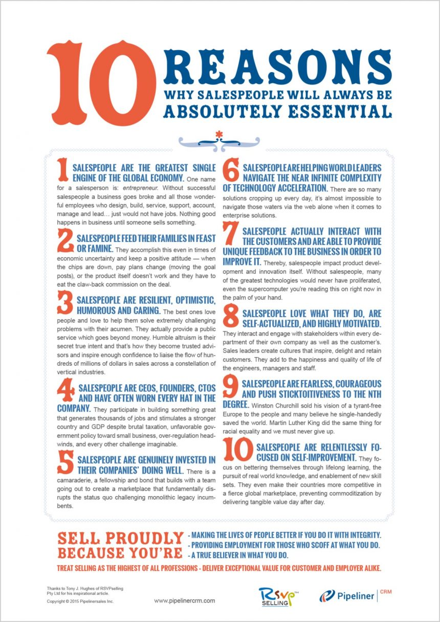 10 Reasons Salespeople are Essential
