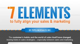 7 Reasons Why Sales and Marketing Alignment Pays Off