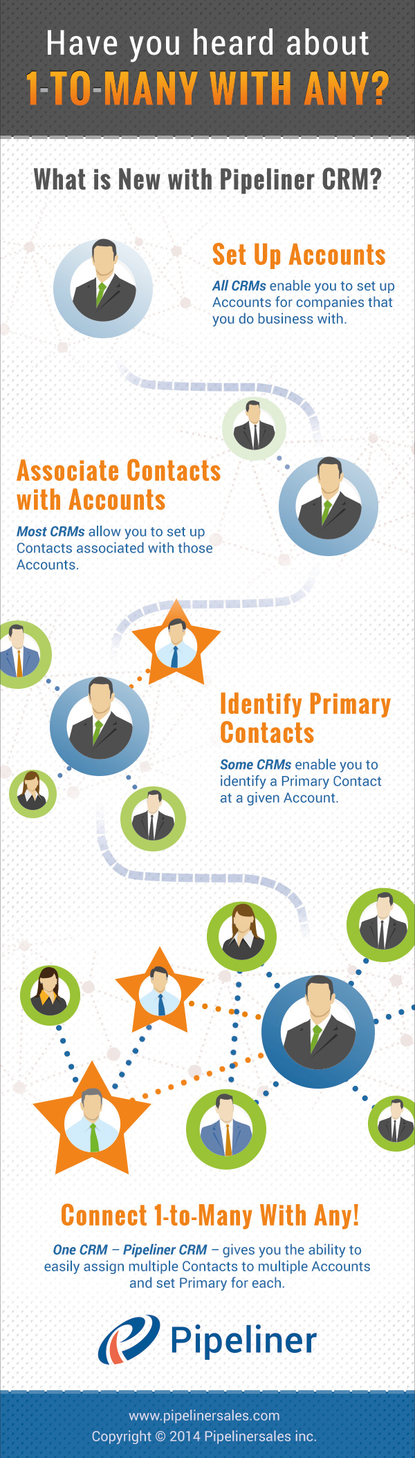 Infographic: 1-to-Many-with-Any