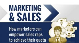 How Marketers Can Empower Sales Reps — Sales & Marketing Alignment