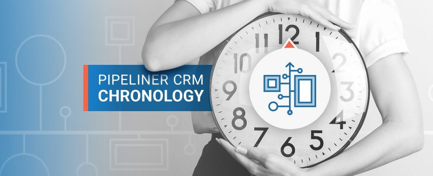 Introducing Pipeliner CRM Chronology–with the Ultimate in CRM Reporting