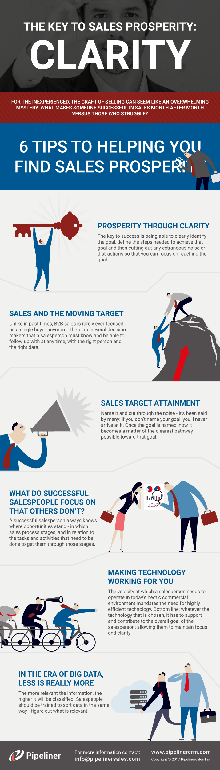 Key to Sales Prosperity: Clarity Infographic