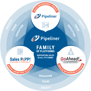 Pipeliner CRM Family of Platforms