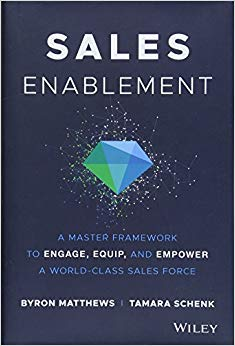 Sales Enablement Cover