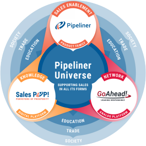 Pipeliner CRM Universe