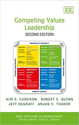 Competing Values Leadership: Second Edition (New Horizons in Management series) Cover