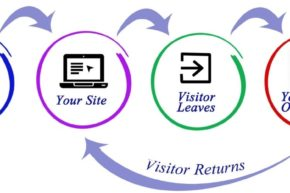 What Are the Benefits of Retargeting?